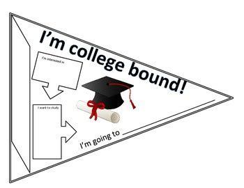 College essay ideas list